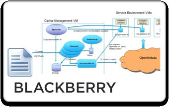 user_story_blackberry