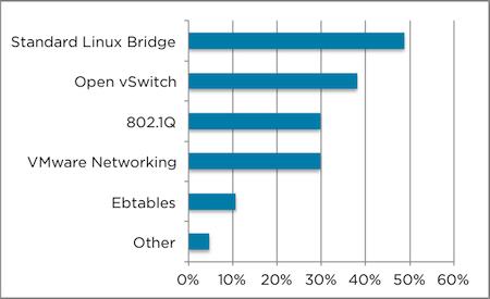 11_Network
