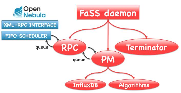 FaSS – Fair Share Scheduler for OpenNebula – OpenNebula