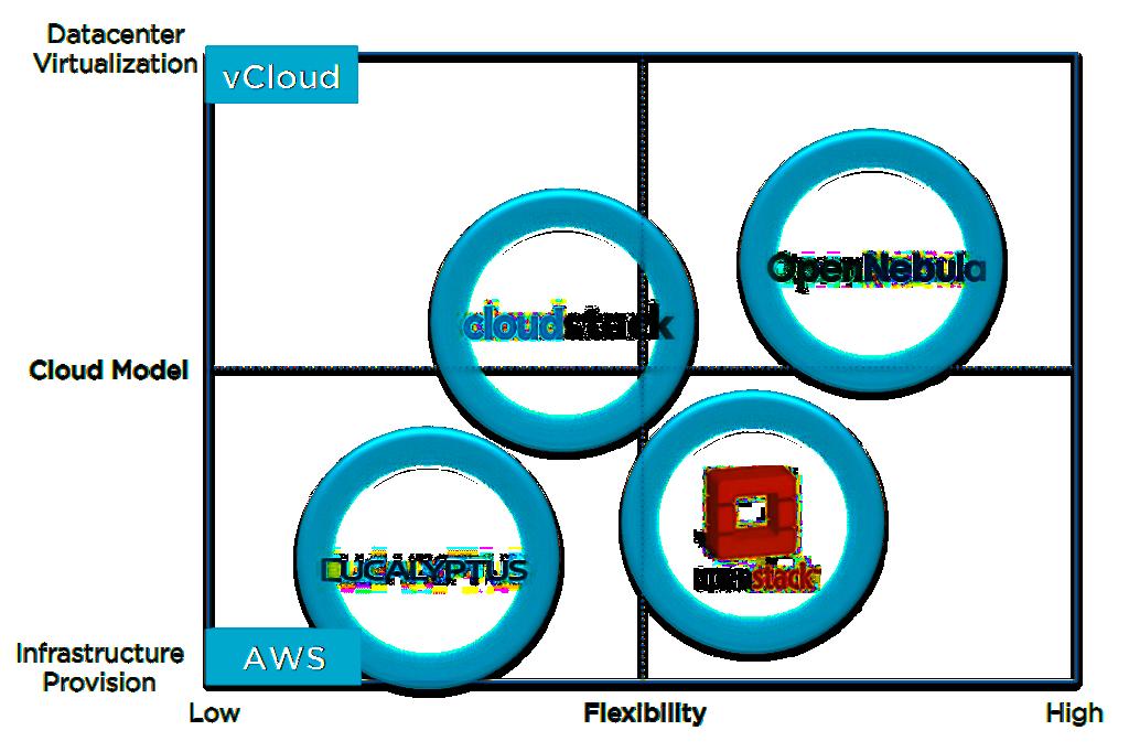 CMP Quadrant1