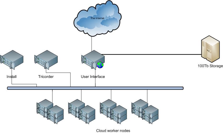 CloudSite html m347de352